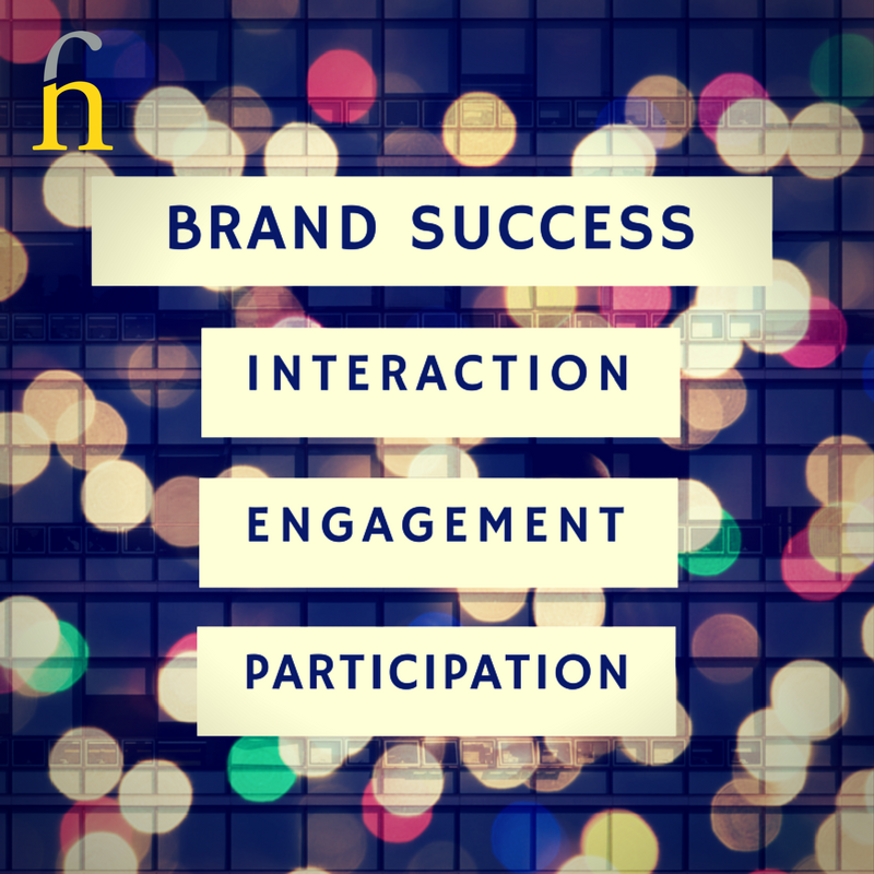 Brand Effectiveness = Brand Success