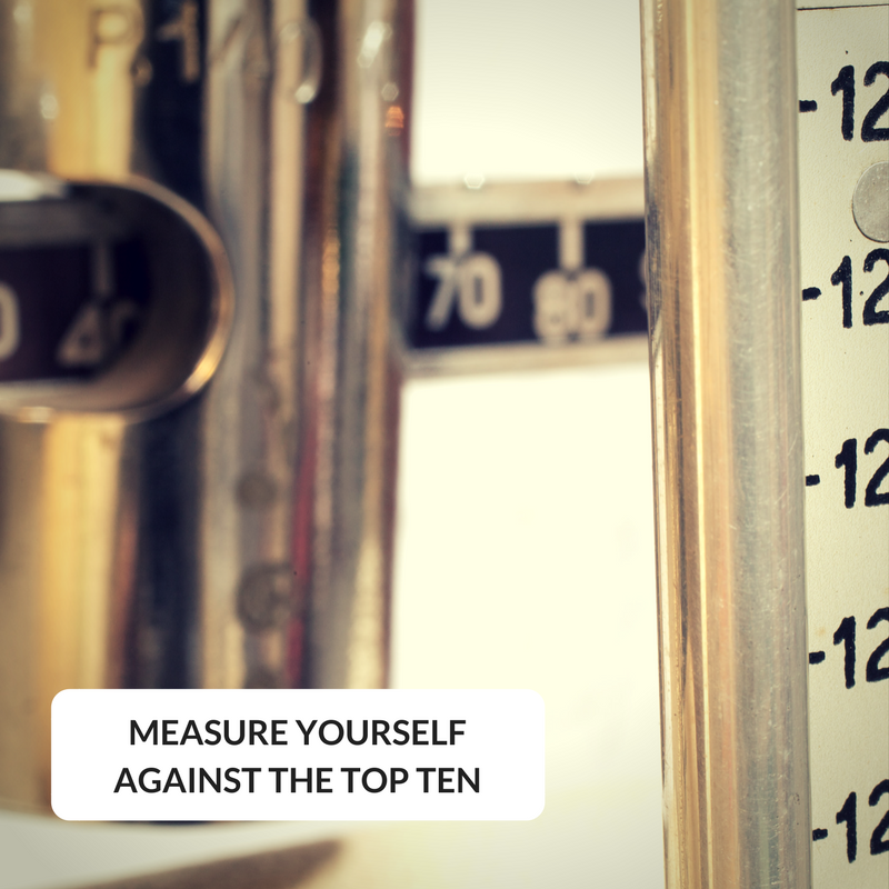 Brand Effectiveness - Measure Yourself